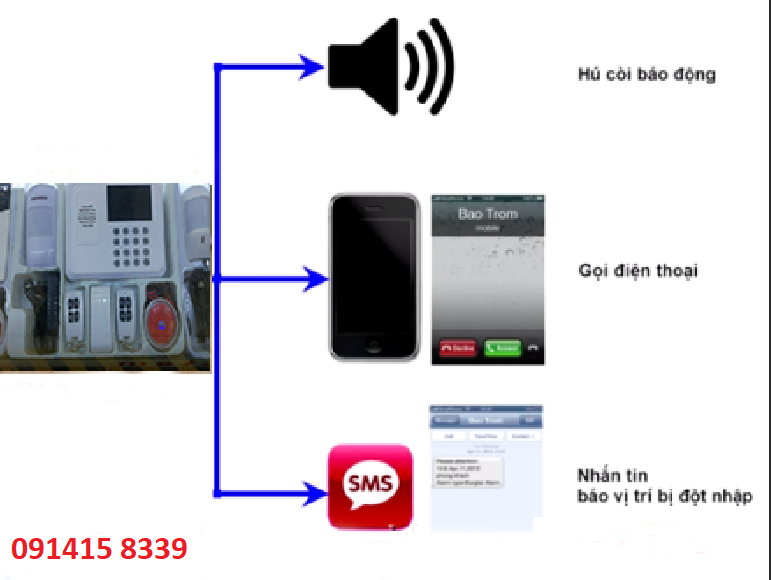 Gọi điện về số của chủ nhà khi có trộm đột nhập