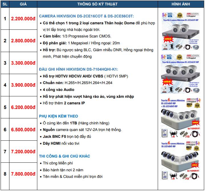Bảng giá lắp đặt camera HIKVISION quận Tân Phú 1.0