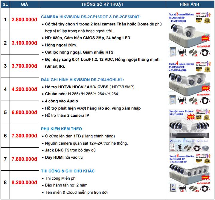 Bảng giá lắp đặt camera HIKVISION quận Tân Phú 2.0