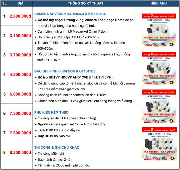 Bảng giá lắp đặt camera KBVISION quận Tân Phú 1.0