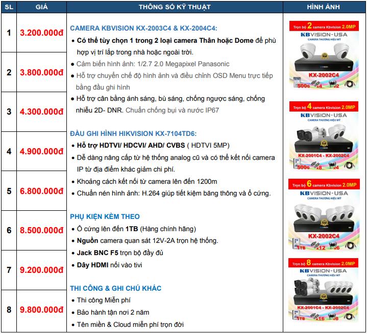 Bảng giá lắp đặt camera KBVISION quận Tân Phú 2.0