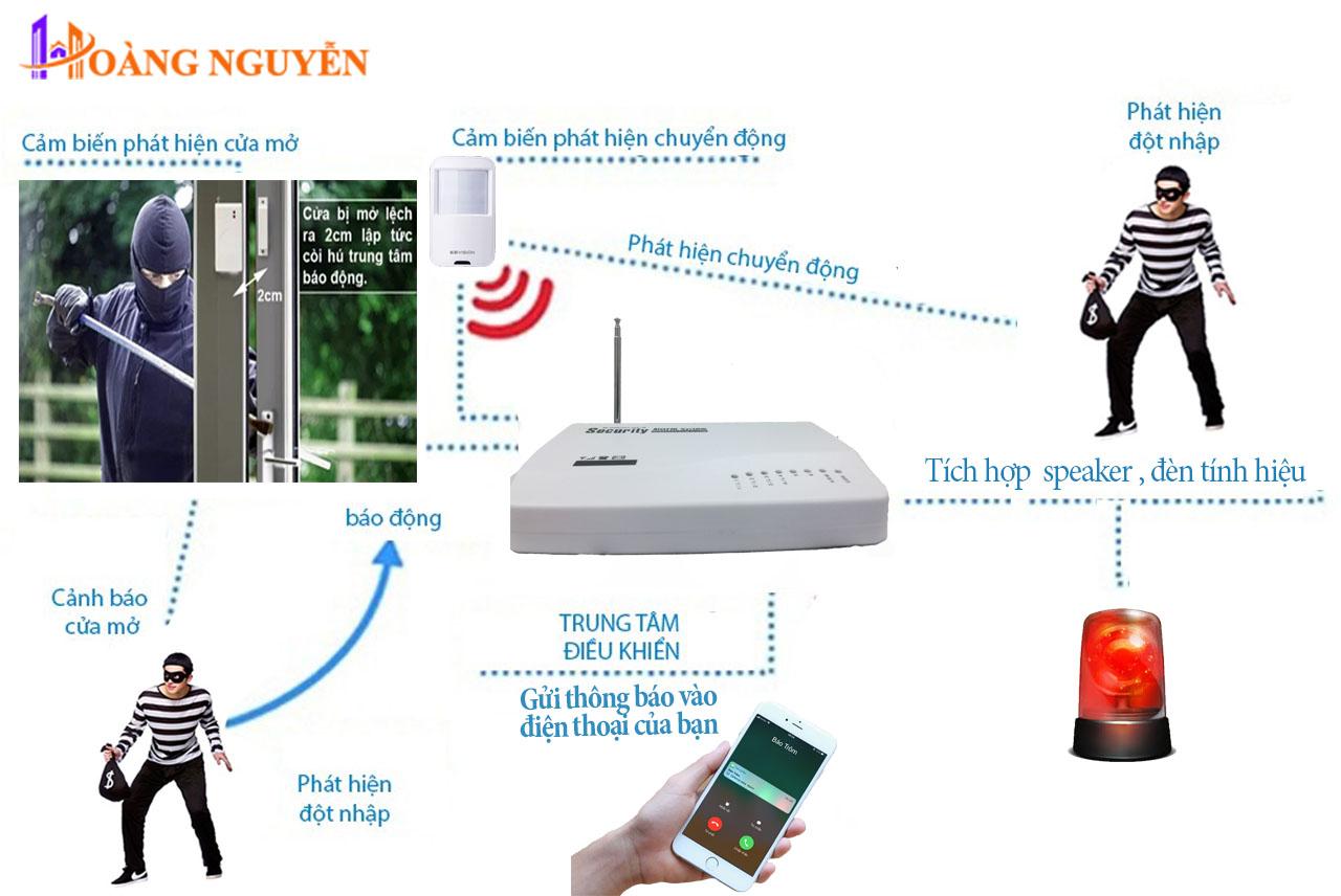 Hệ thống báo trộm không dây giá rẻ