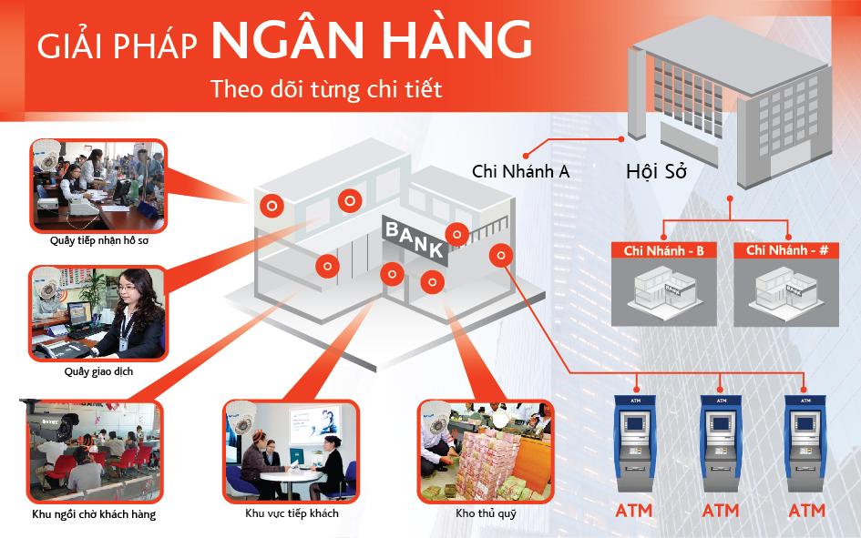 poster-nganhang-01