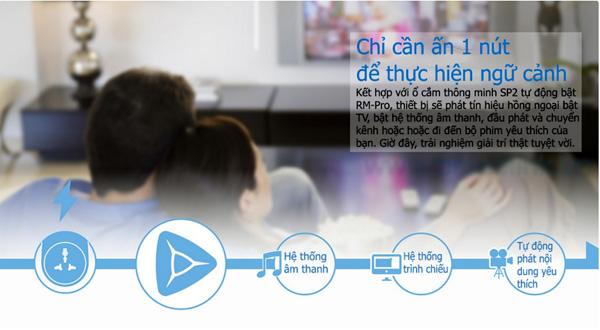 Trung Tâm Điều Khiển Nhà Thông Minh Broadlink RM-Pro đa năng